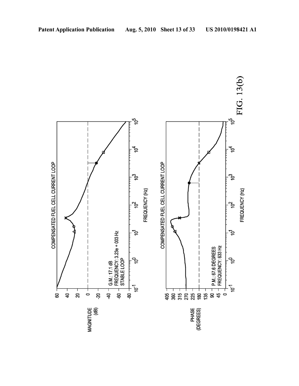 Methods and Apparatus for Design and Control of Multi-port Power Electronic Interface for Renewable Energy Sources - diagram, schematic, and image 14