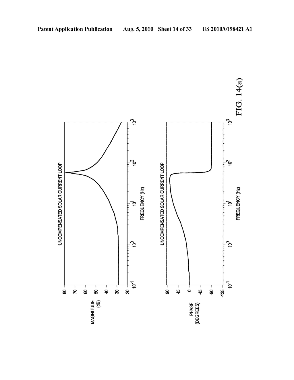 Methods and Apparatus for Design and Control of Multi-port Power Electronic Interface for Renewable Energy Sources - diagram, schematic, and image 15