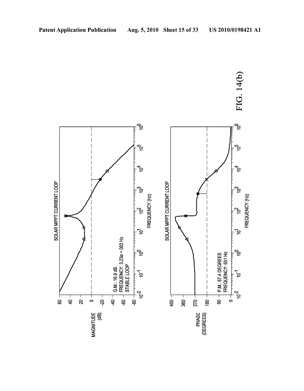 Methods and Apparatus for Design and Control of Multi-port Power Electronic Interface for Renewable Energy Sources - diagram, schematic, and image 16