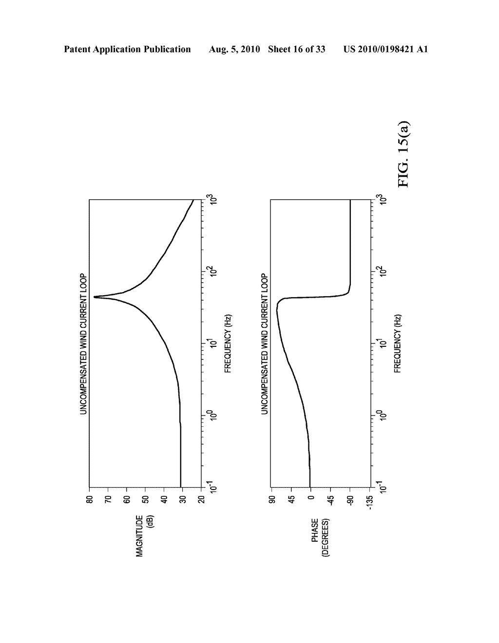 Methods and Apparatus for Design and Control of Multi-port Power Electronic Interface for Renewable Energy Sources - diagram, schematic, and image 17