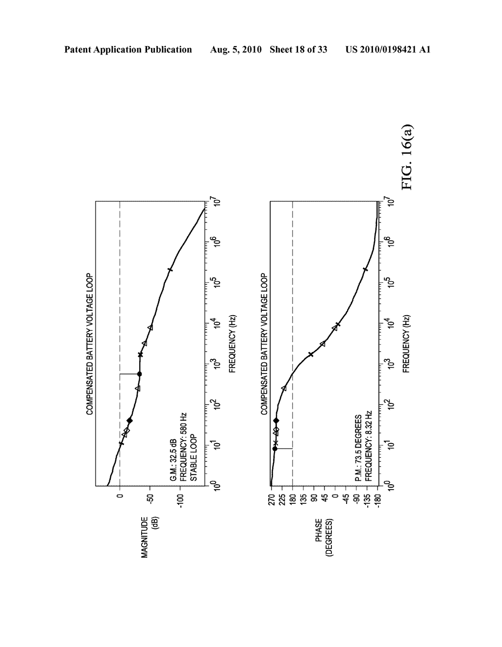 Methods and Apparatus for Design and Control of Multi-port Power Electronic Interface for Renewable Energy Sources - diagram, schematic, and image 19