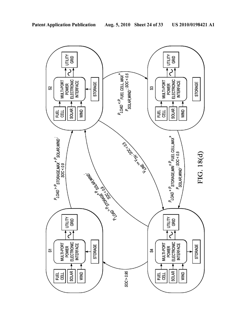 Methods and Apparatus for Design and Control of Multi-port Power Electronic Interface for Renewable Energy Sources - diagram, schematic, and image 25