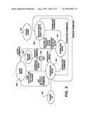 Open Architecture For Dynamic Vehicle Network diagram and image
