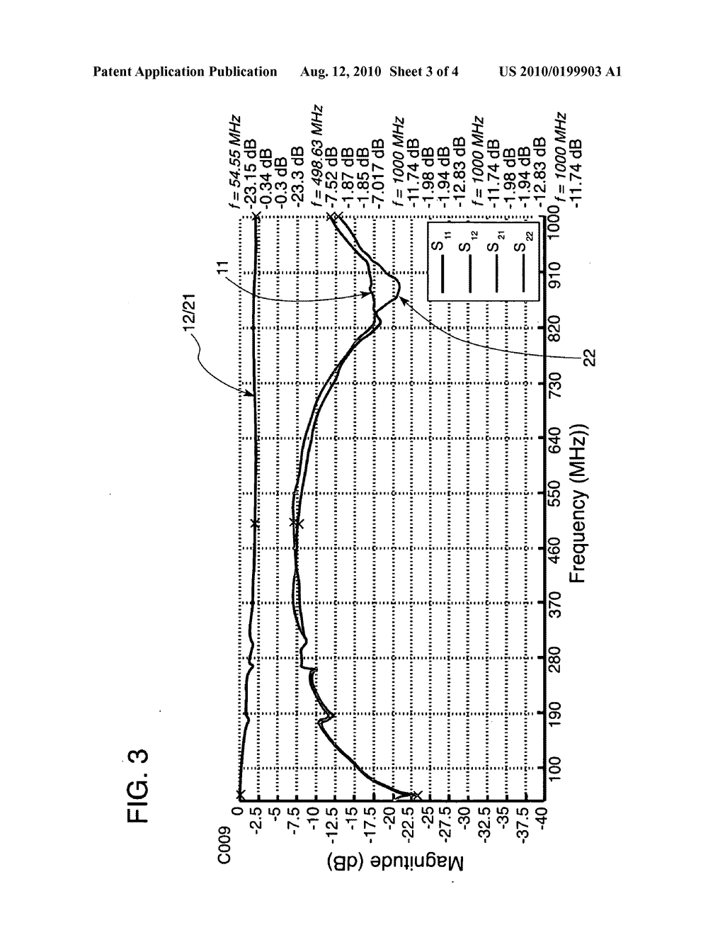 Method of Incorporating Microwave Structures within Reinforced Composites by Overstitching Patterns of Conductive Fibers onto Reinforcement Fabric - diagram, schematic, and image 04