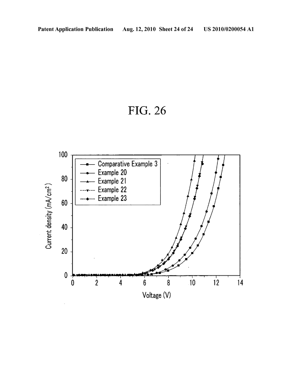 Compound for organic photoelectric device and organic photoelectric device including the same - diagram, schematic, and image 25