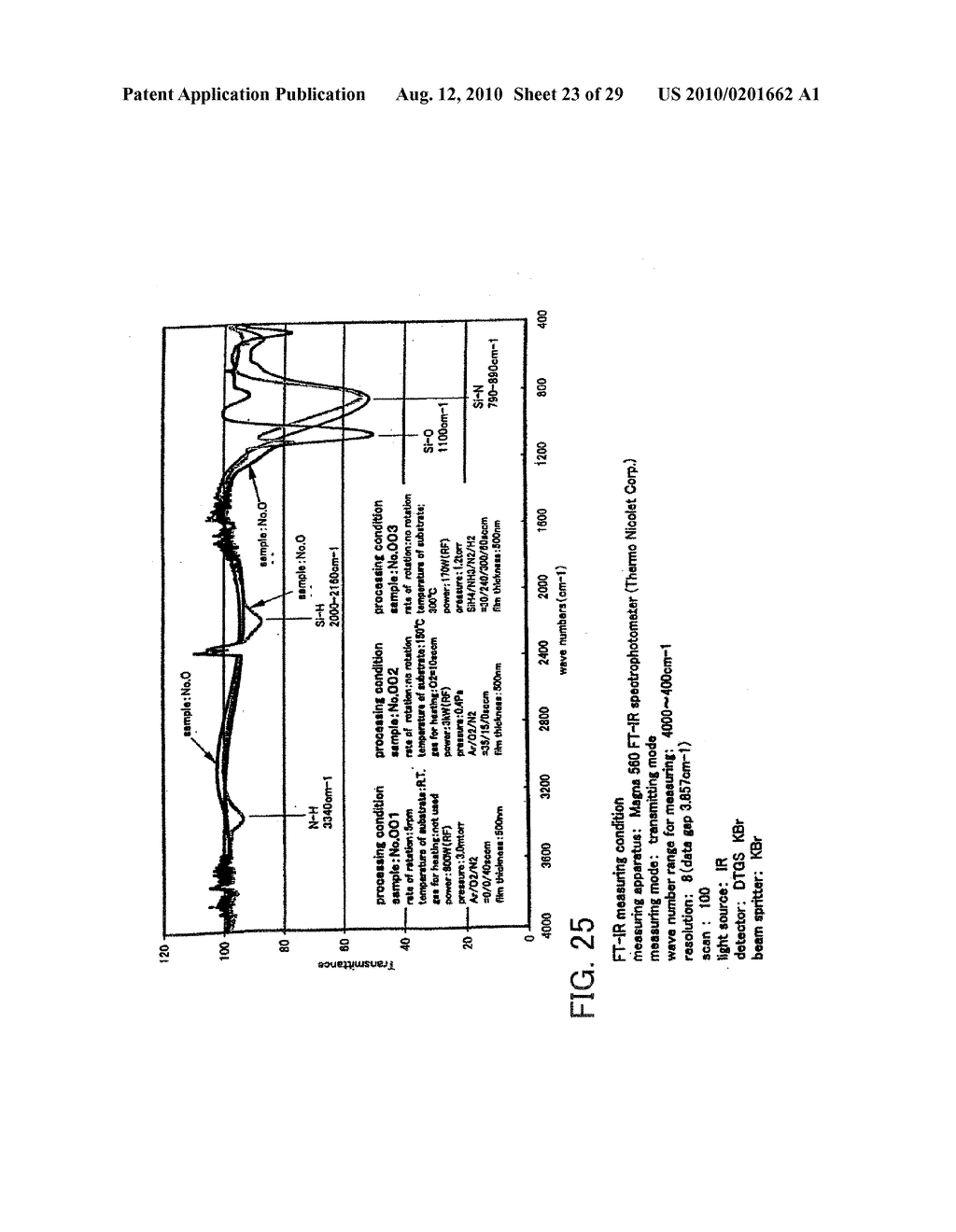 LIGHT EMITTING APPARATUS AND METHOD FOR MANUFACTURING THE SAME - diagram, schematic, and image 24