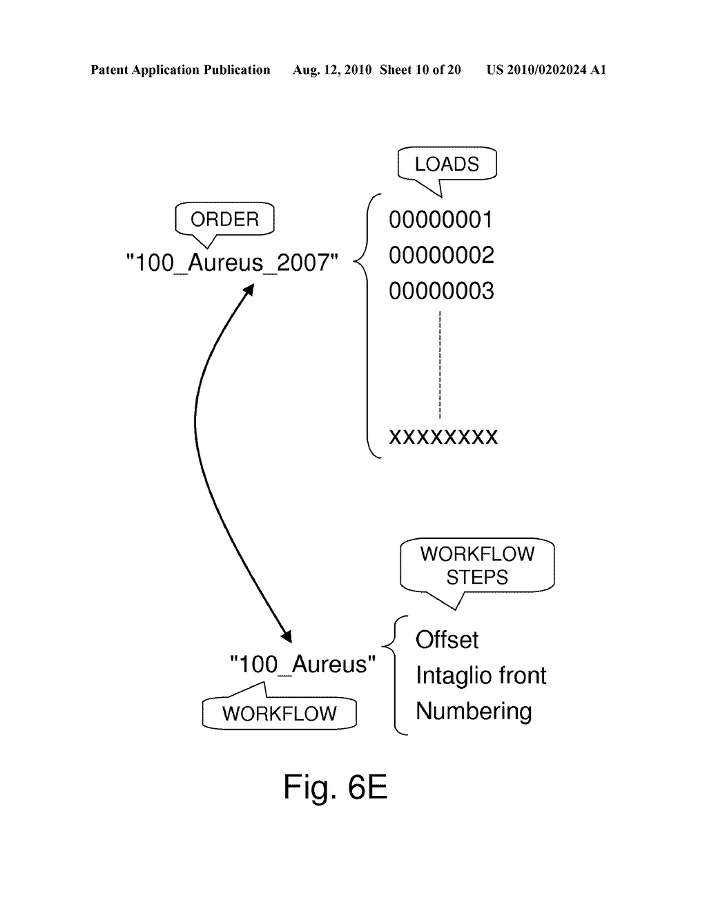 Method and System for Controlled Production of Security Documents, Especially Banknotes - diagram, schematic, and image 11