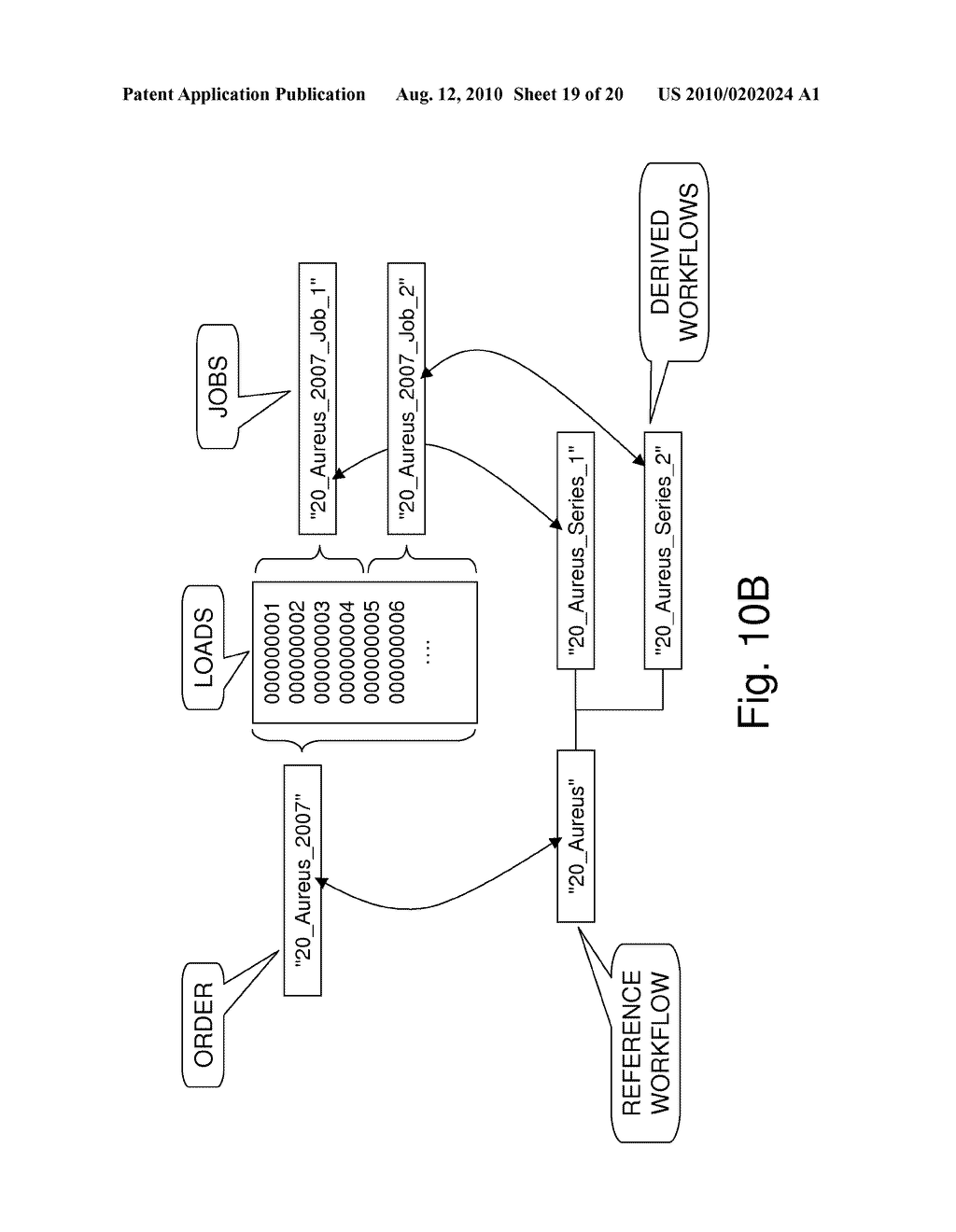Method and System for Controlled Production of Security Documents, Especially Banknotes - diagram, schematic, and image 20