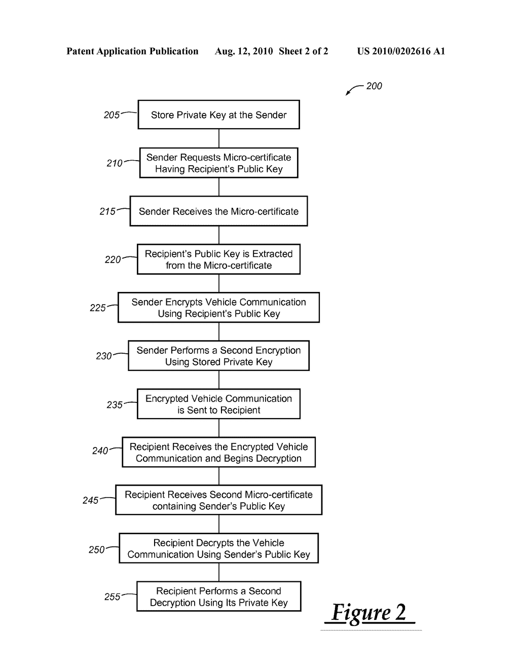 METHOD OF SECURING AND AUTHENTICATING DATA USING MICRO-CERTIFICATES - diagram, schematic, and image 03