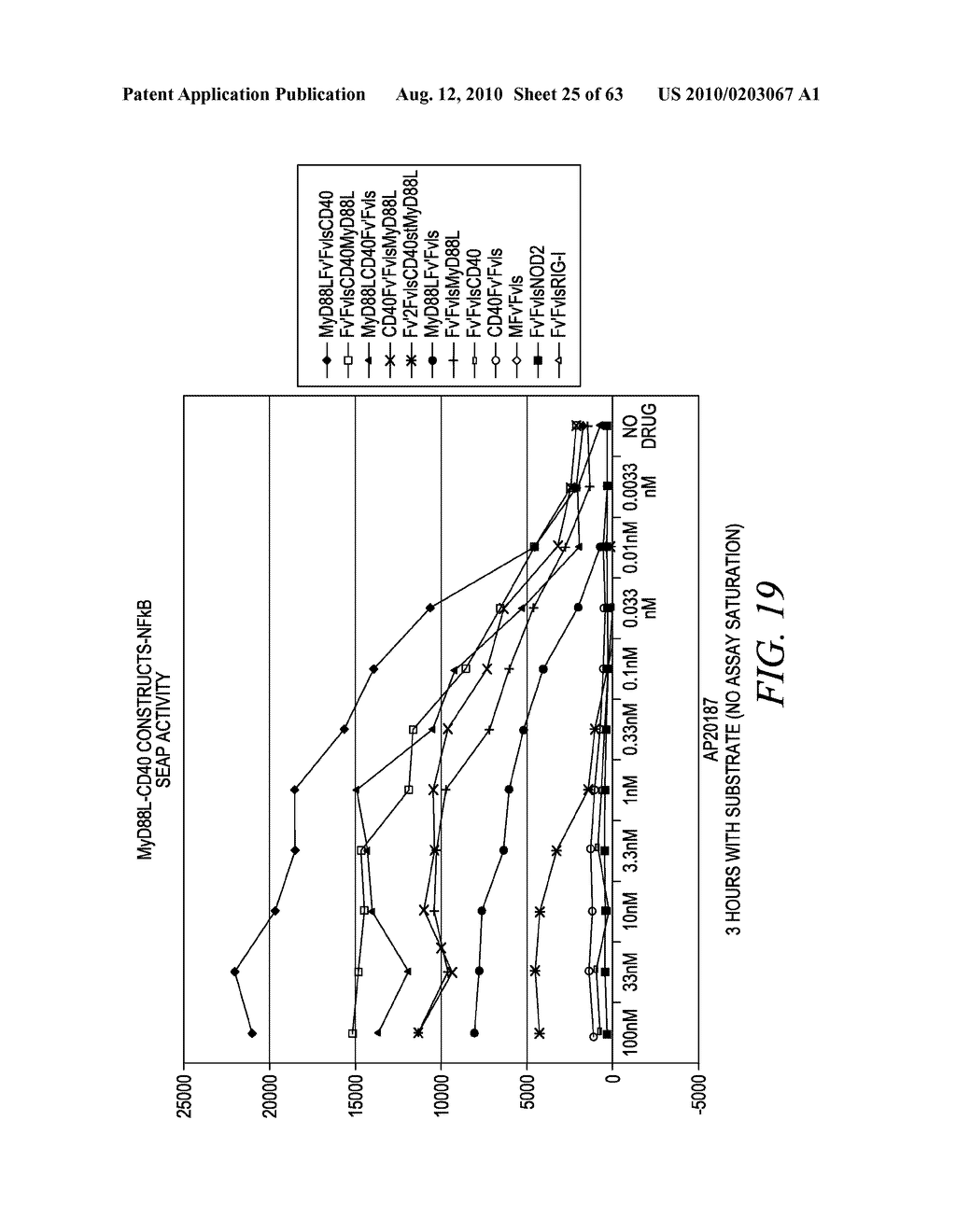 METHODS AND COMPOSITIONS FOR GENERATING AN IMMUNE RESPONSE BY INDUCING CD40 AND PATTERN RECOGNITION RECEPTOR ADAPTERS - diagram, schematic, and image 26