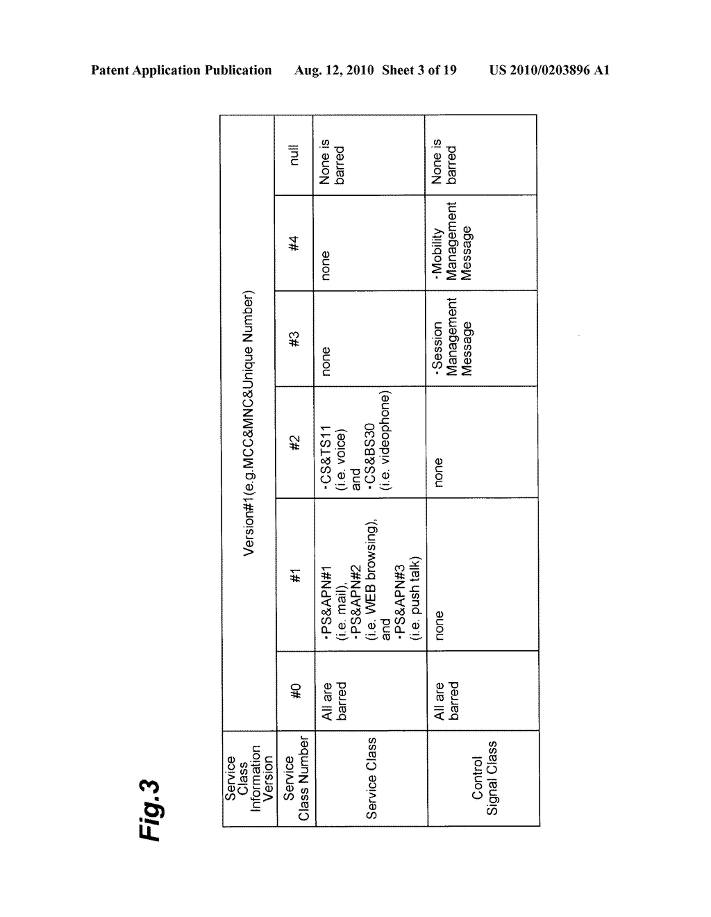 COMMUNICATION DEVICE, COMMUNICATION SYSTEM AND RESTRICTING METHOD - diagram, schematic, and image 04