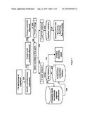 COMPOSITIONS FOR USE IN IDENTIFICATION OF MIXED POPULATIONS OF BIOAGENTS diagram and image