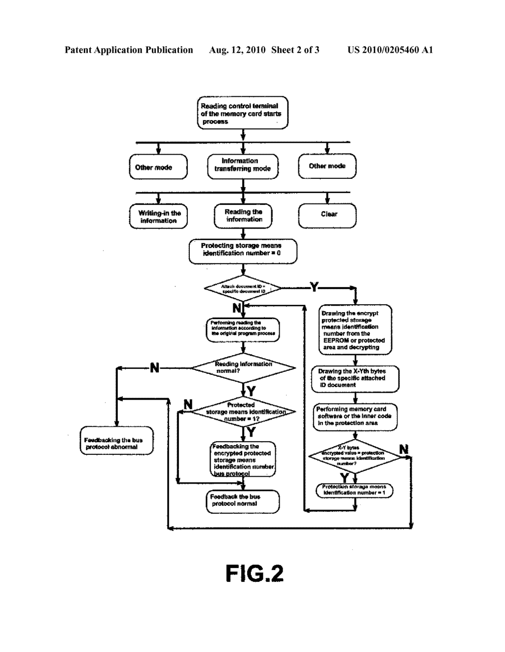 ENCRYPTION METHOD FOR DIGITAL DATA MEMORY CARD AND ASSEMBLY FOR PERFORMING THE SAME - diagram, schematic, and image 03