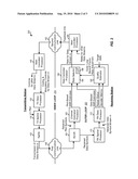 CLOSED-LOOP RATE CONTROL FOR A MIMO COMMUNICATION SYSTEM diagram and image