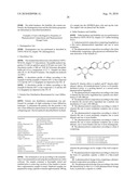 PHARMACEUTICAL COMPOSITION, PHARMACEUTICAL DOSAGE FORM, PROCESS FOR THEIR PREPARATION, METHODS FOR TREATING AND USES THEREOF diagram and image