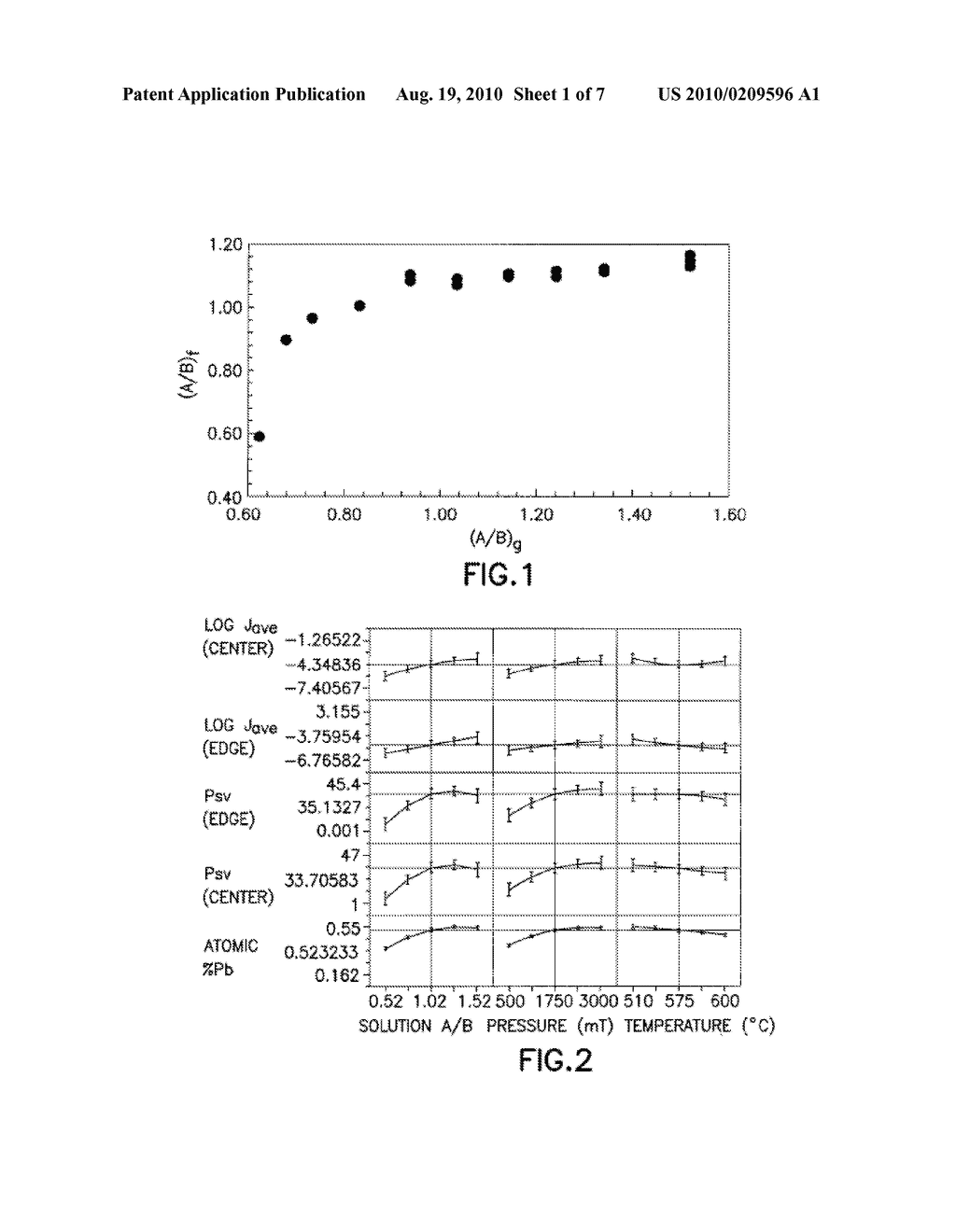 SCALABLE LEAD ZIRCONIUM TITANATE (PZT) THIN FILM MATERIAL AND DEPOSITION METHOD, AND FERROELECTRIC MEMORY DEVICE STRUCTURES COMPRISING SUCH THIN FILM MATERIAL - diagram, schematic, and image 02