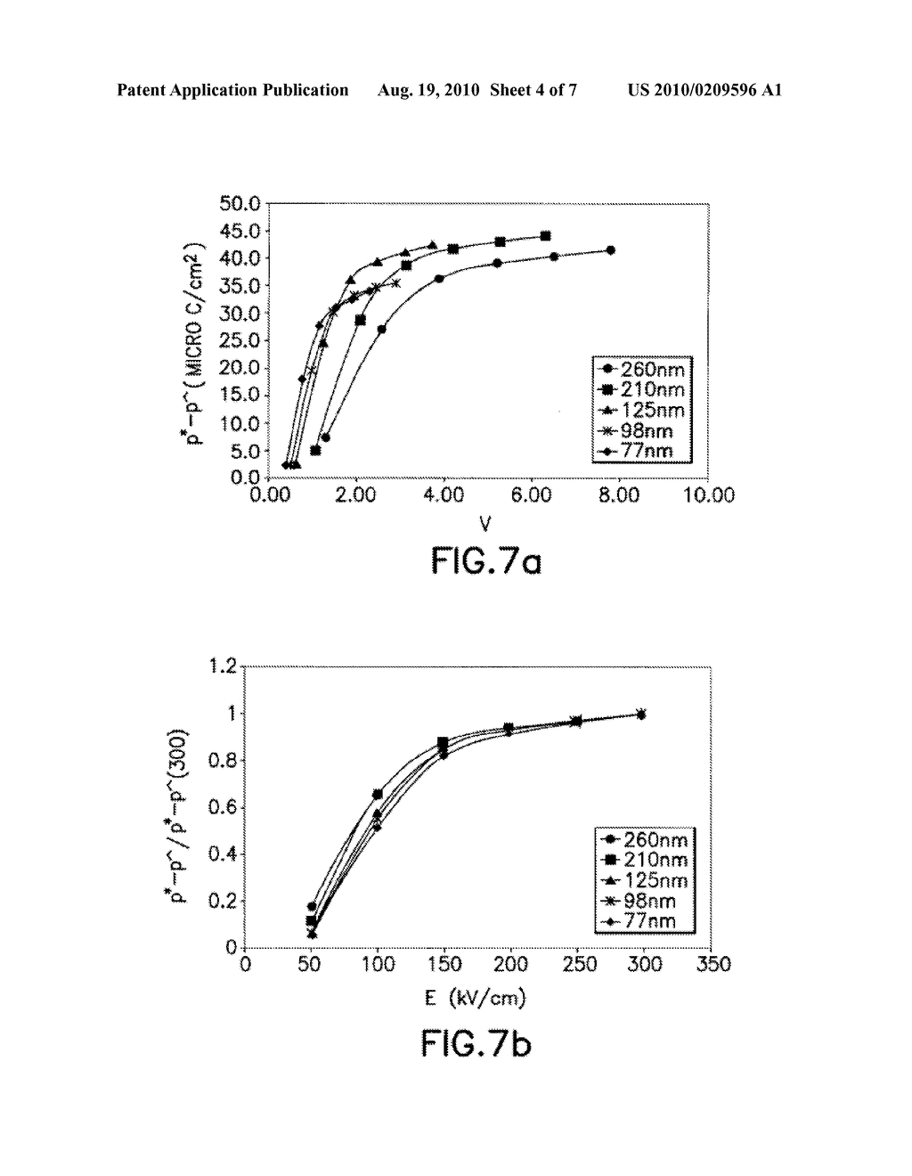 SCALABLE LEAD ZIRCONIUM TITANATE (PZT) THIN FILM MATERIAL AND DEPOSITION METHOD, AND FERROELECTRIC MEMORY DEVICE STRUCTURES COMPRISING SUCH THIN FILM MATERIAL - diagram, schematic, and image 05