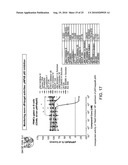 MULTIPLE MECHANISMS FOR MODULATION OF JAK/STAT ACTIVITY diagram and image