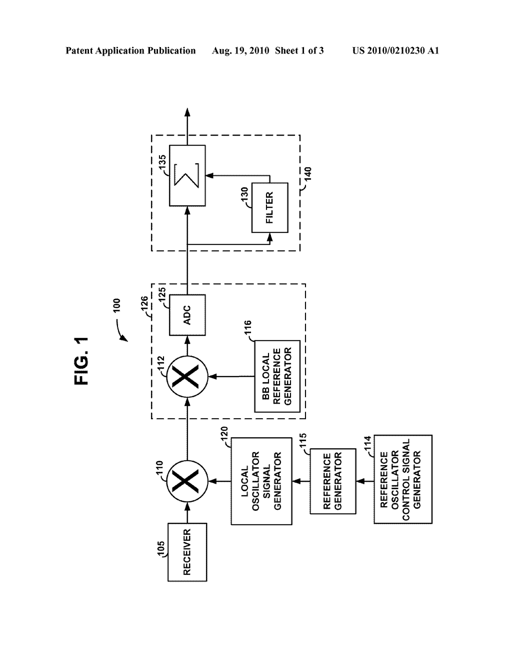 METHOD AND APPARATUS FOR MITIGATION OF UNWANTED SIGNAL COMPONENTS IN COMPLEX SAMPLING RECEIVER - diagram, schematic, and image 02