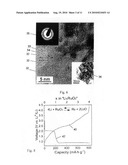 Preparation Of Nanostructured Metals And Metal Compounds And Their Uses diagram and image
