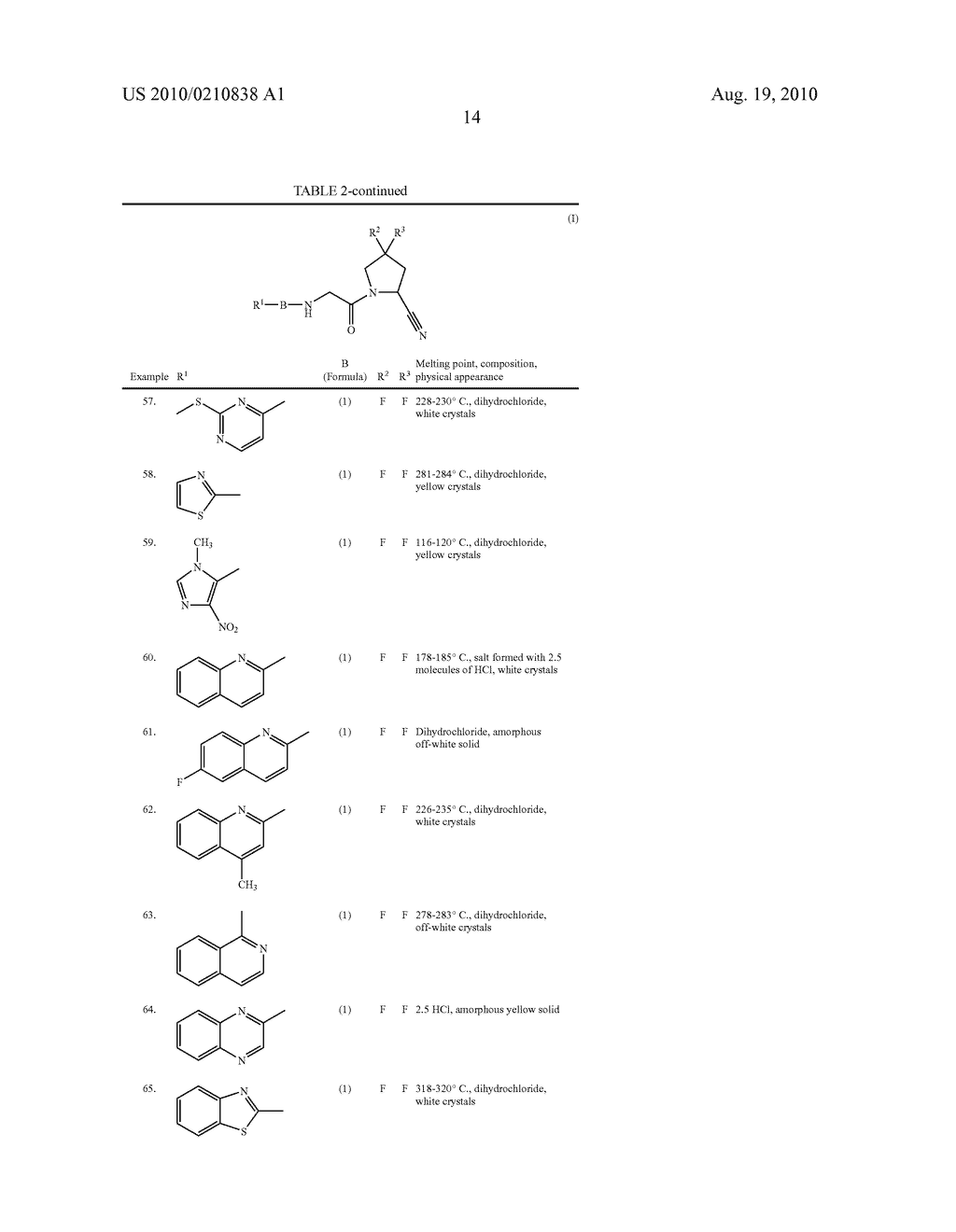 FLUOROPYRROLIDINES HAVING DIPEPTIDYL PEPTIDASE ENZYME INHIBITORY ACTIVITY - diagram, schematic, and image 18