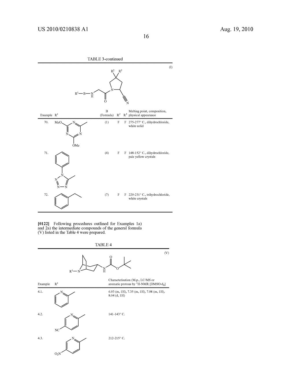 FLUOROPYRROLIDINES HAVING DIPEPTIDYL PEPTIDASE ENZYME INHIBITORY ACTIVITY - diagram, schematic, and image 20