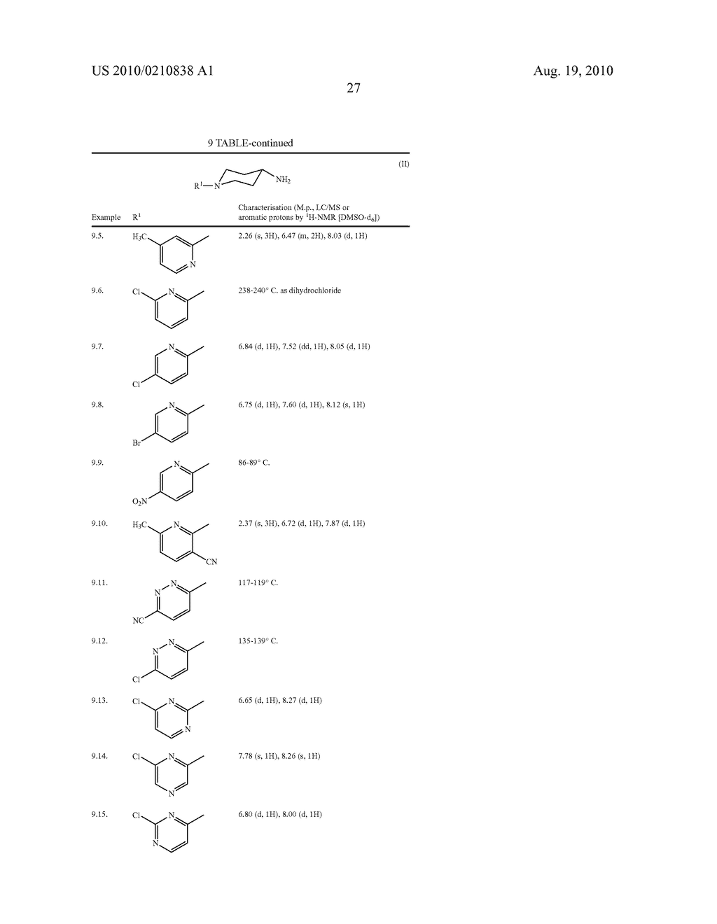 FLUOROPYRROLIDINES HAVING DIPEPTIDYL PEPTIDASE ENZYME INHIBITORY ACTIVITY - diagram, schematic, and image 31