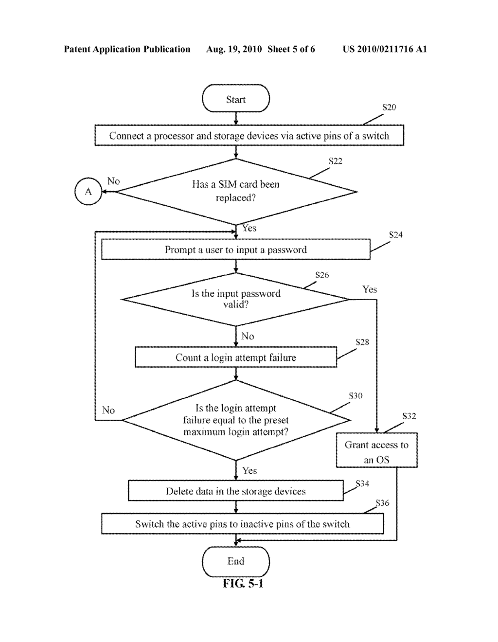 COMMUNICATION DEVICE AND METHOD FOR SECURING DATA - diagram, schematic, and image 06