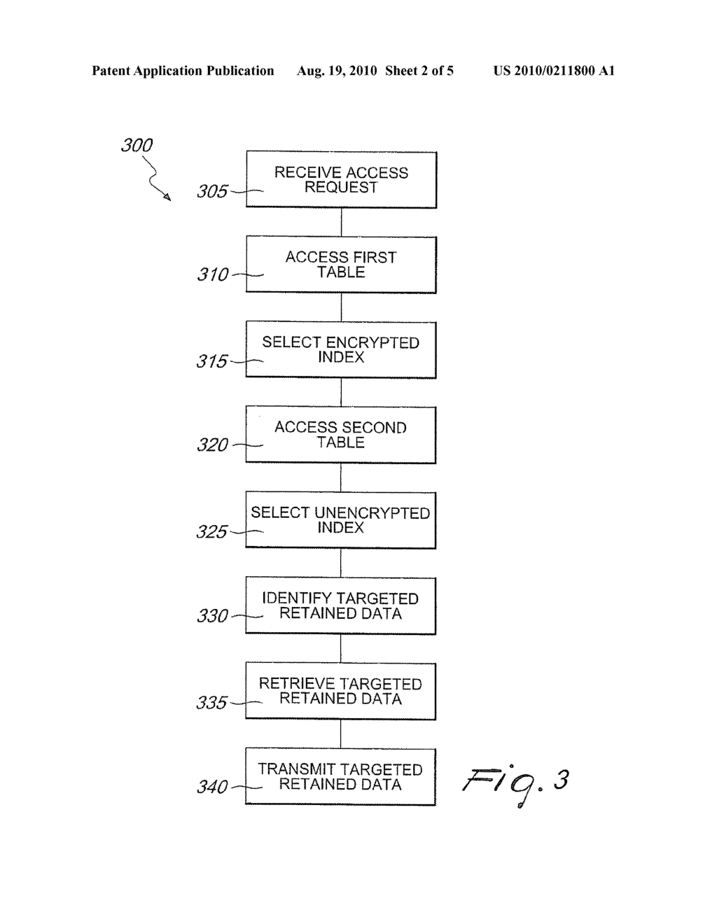 SYSTEMS AND METHODS FOR PARTIAL MATCHING SEARCHES OF ENCRYPTED RETAINED DATA - diagram, schematic, and image 03
