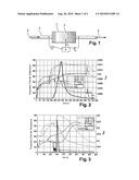 REGENERATION CONTROL METHOD FOR A PARTICLE FILTER diagram and image