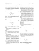 ELECTROLYTE COMPOSITION AND IONIC LIQUID diagram and image