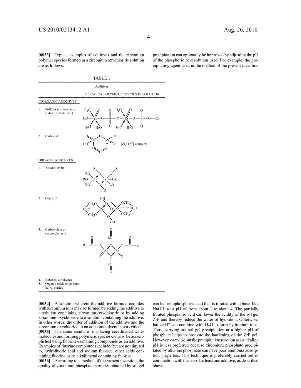 Method Of Synthesizing Zirconium Phosphate Particles - diagram, schematic, and image 05