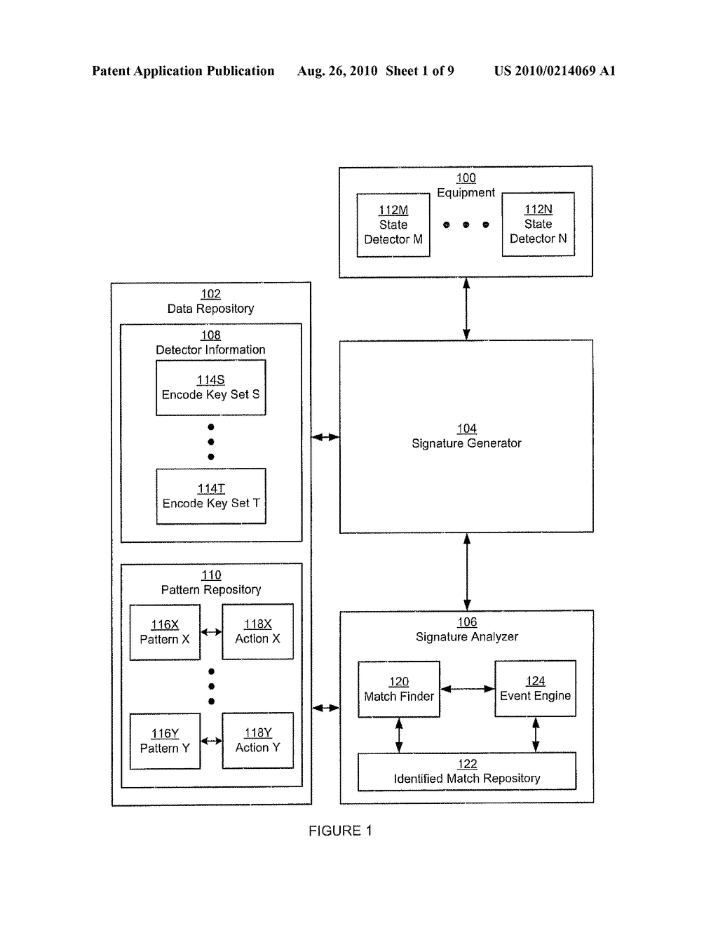 METHOD AND SYSTEM FOR STATE ENCODING - diagram, schematic, and image 02