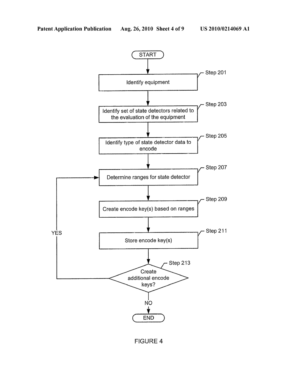 METHOD AND SYSTEM FOR STATE ENCODING - diagram, schematic, and image 05