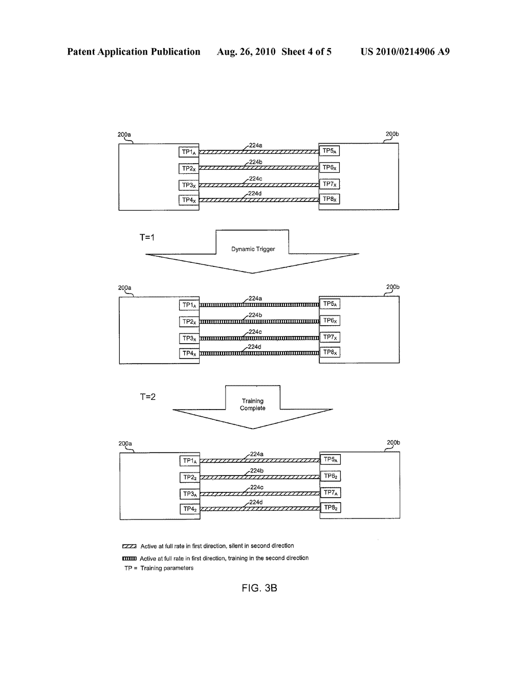 Method And System For Dynamically Determining When To Train Ethernet Link Partners To Support Energy Efficient Ethernet Networks - diagram, schematic, and image 05