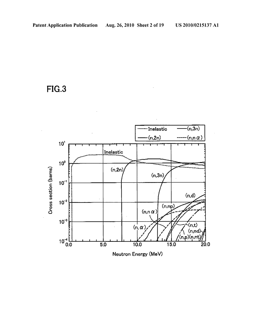 Method and apparatus for producing radioisotope - diagram, schematic, and image 03