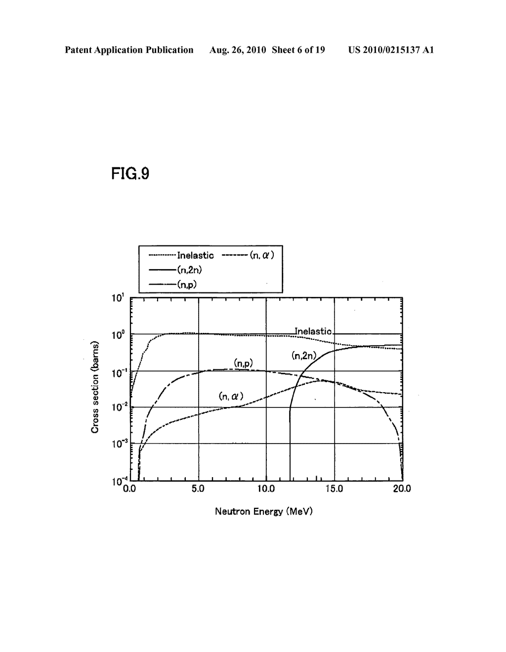 Method and apparatus for producing radioisotope - diagram, schematic, and image 07