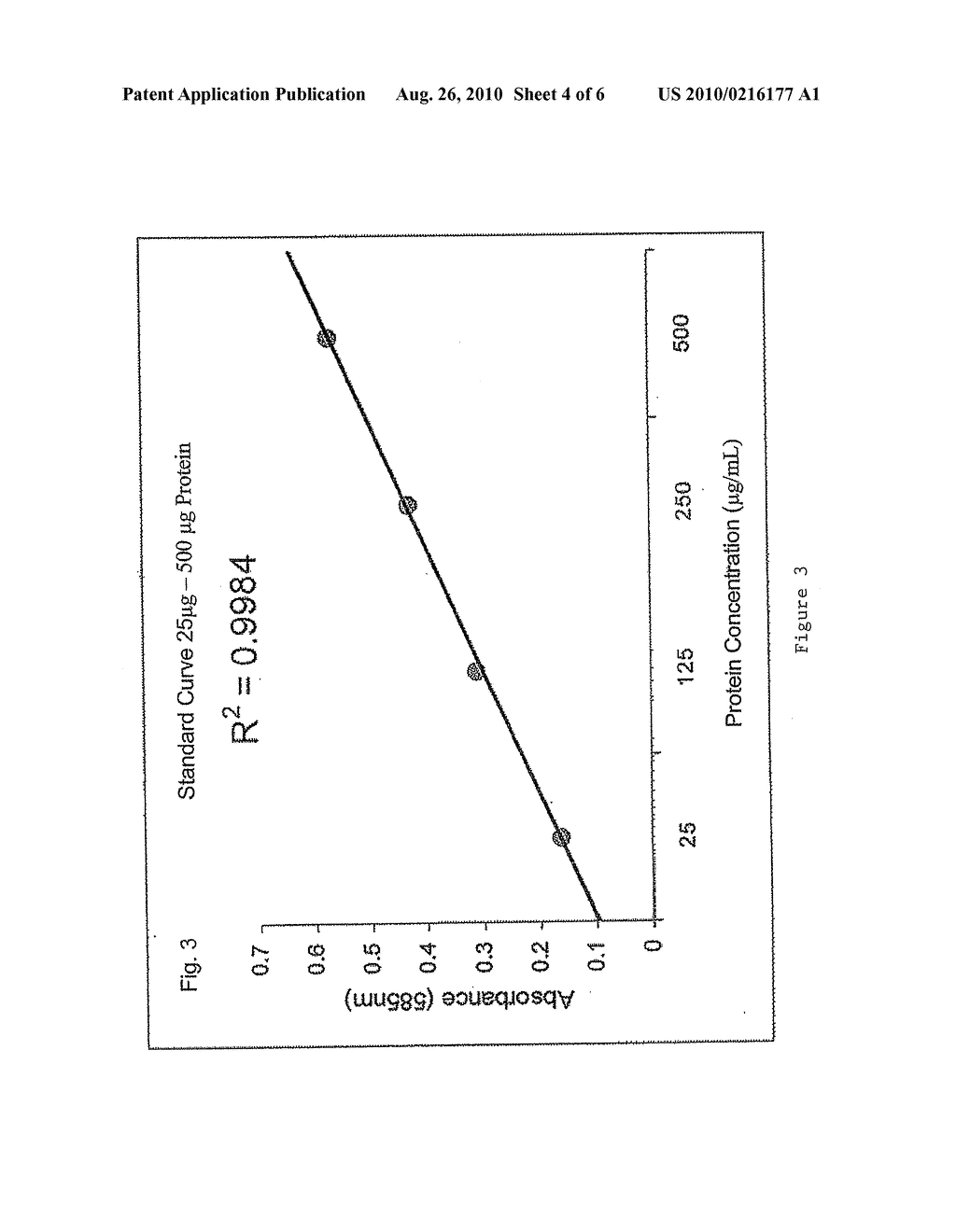 METHOD AND KIT FOR UNIVERSAL VERIFICATION OF ENZYME ACTIVITY AND PROTEIN DIGESTION - diagram, schematic, and image 05