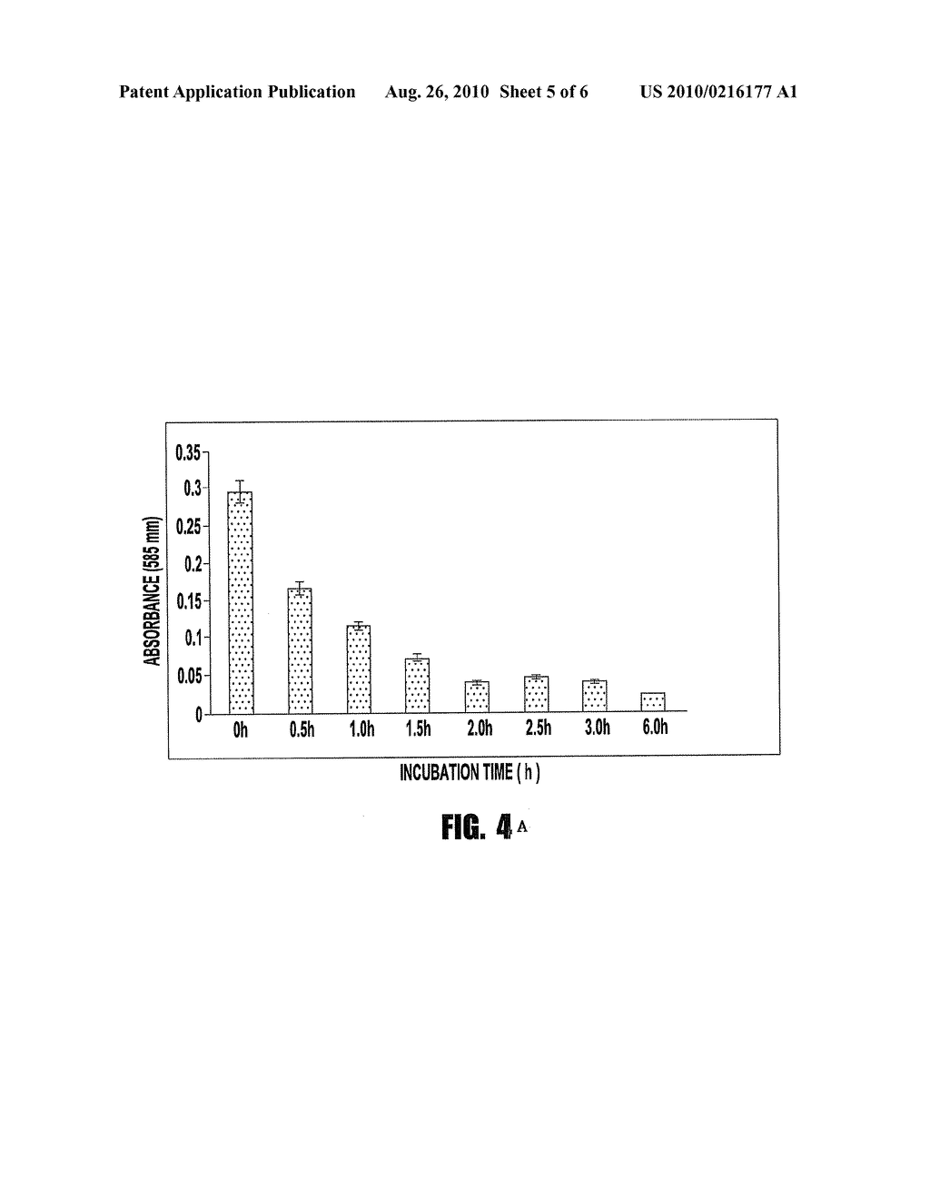 METHOD AND KIT FOR UNIVERSAL VERIFICATION OF ENZYME ACTIVITY AND PROTEIN DIGESTION - diagram, schematic, and image 06