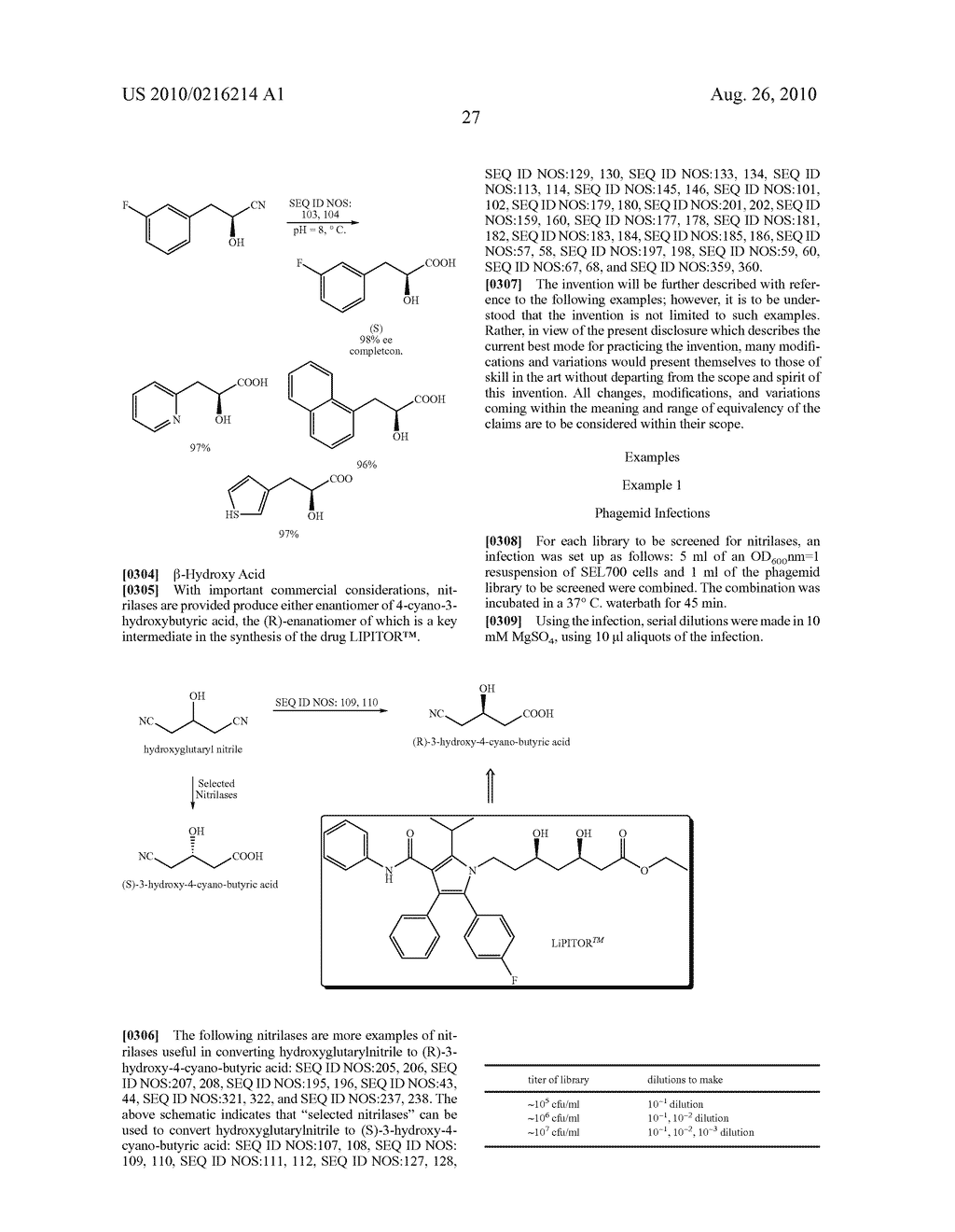 Nitrilases, Nucleic Acids Encoding Them and Methods for Making and Using Them - diagram, schematic, and image 70