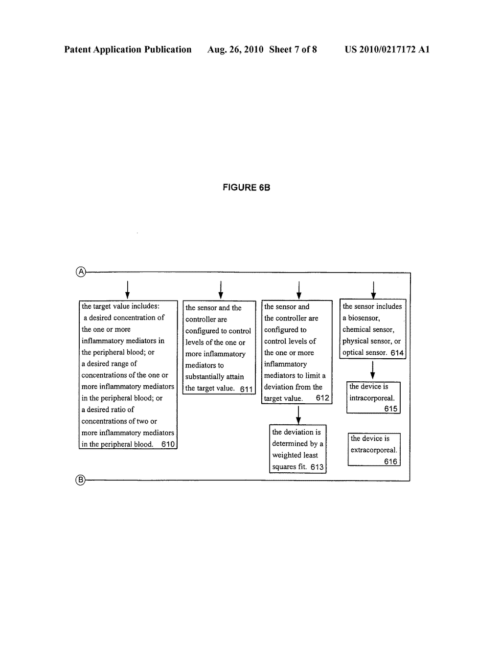 Device, system, and method for controllably reducing inflammatory mediators in a subject - diagram, schematic, and image 08