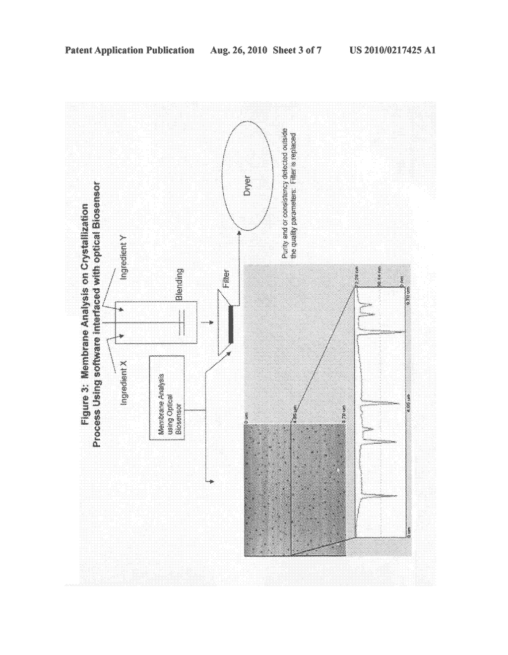 Manufacturing execution system (MES) and methods of monitoring glycol manufacturing processes utilizing functional nanomaterials - diagram, schematic, and image 04