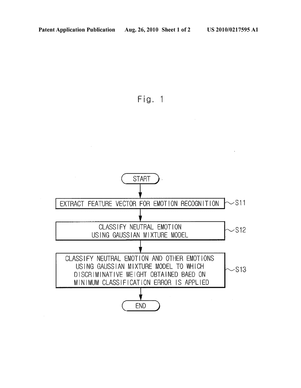 Method For Emotion Recognition Based On Minimum Classification Error - diagram, schematic, and image 02