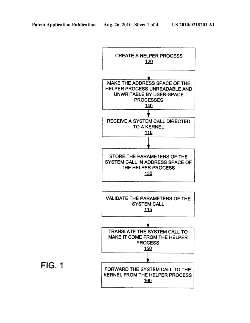 METHOD AND AN APPARATUS TO IMPLEMENT SECURE SYSTEM CALL WRAPPERS - diagram, schematic, and image 02