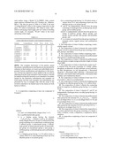 CATIONIC FLUORINATED ETHER SILANE COMPOSITIONS AND RELATED METHODS diagram and image