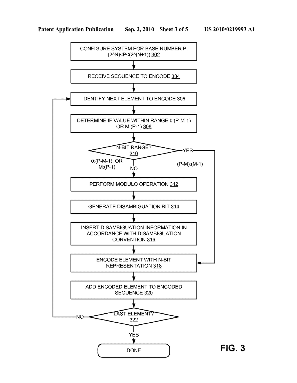 EFFICIENT CODING OF INTEGERS IN NON-POWER-OF-TWO RANGES - diagram, schematic, and image 04