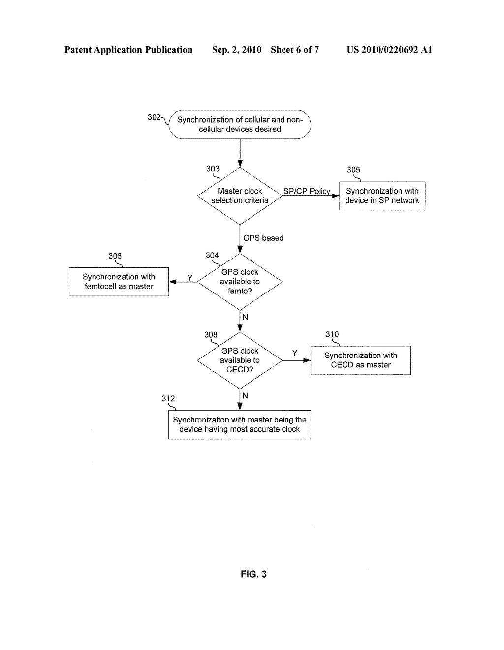 METHOD AND SYSTEM FOR NETWORK SYNCHRONIZATION VIA A FEMTOCELL - diagram, schematic, and image 07