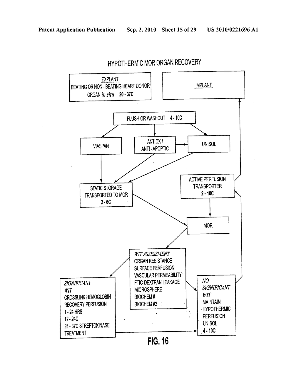 Apparatus and method for maintaining and/or restoring viability of organs - diagram, schematic, and image 16