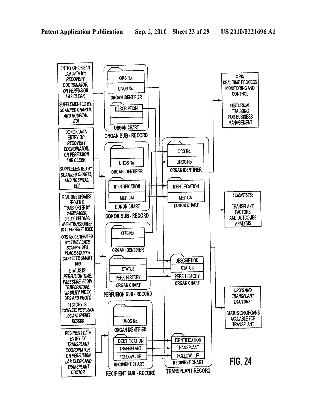 Apparatus and method for maintaining and/or restoring viability of organs - diagram, schematic, and image 24