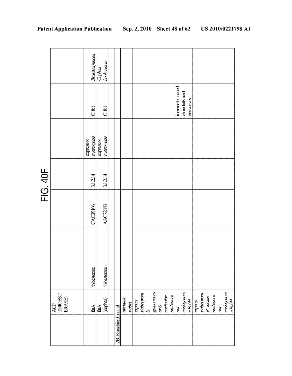 METHODS AND COMPOSITIONS FOR PRODUCING HYDROCARBONS - diagram, schematic, and image 49